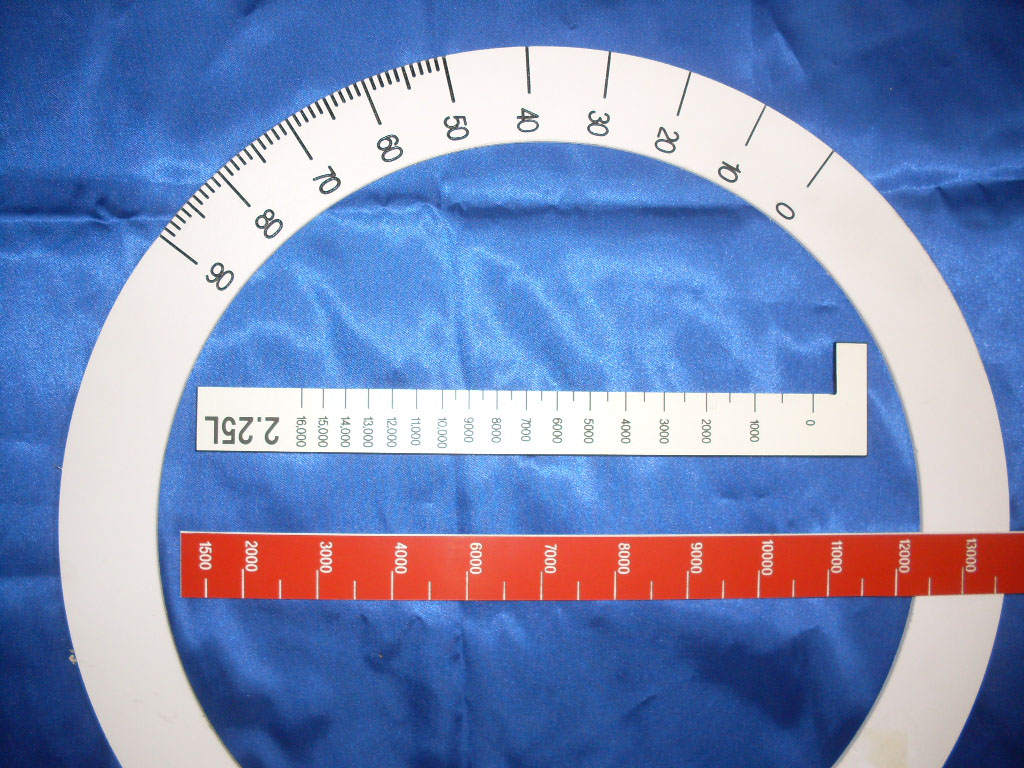 Scales and Dials